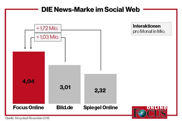 FOL_Social Web_Banner