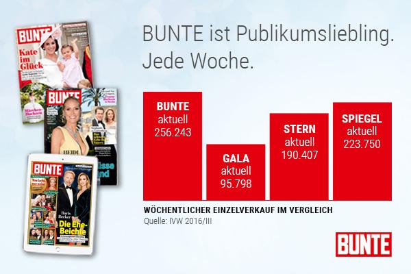 161222_bunte_banner_ivw_inkl_spiegel_600x400