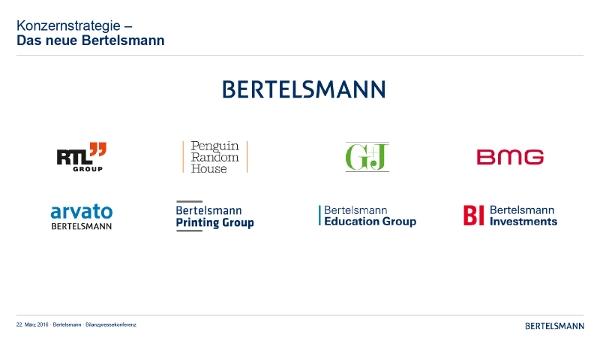 anzeige-bertelsmann-makenstruktur600