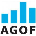 agof-150